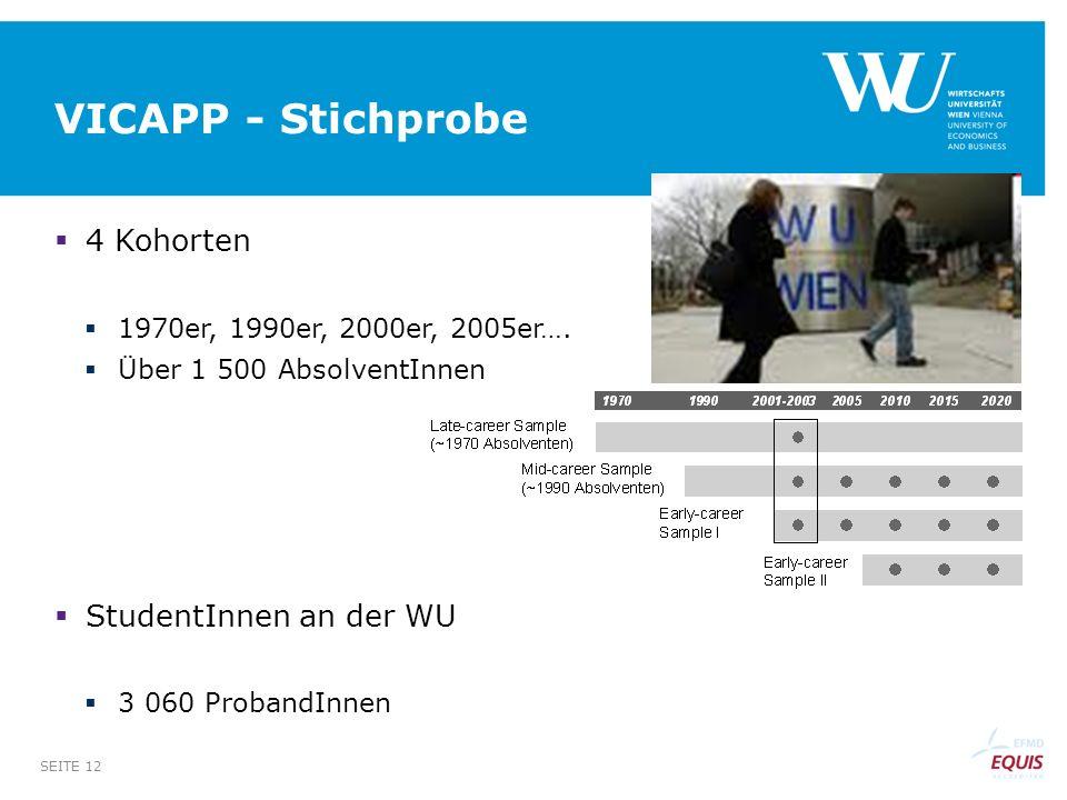 VICAPP - Stichprobe 4 Kohorten StudentInnen an der WU