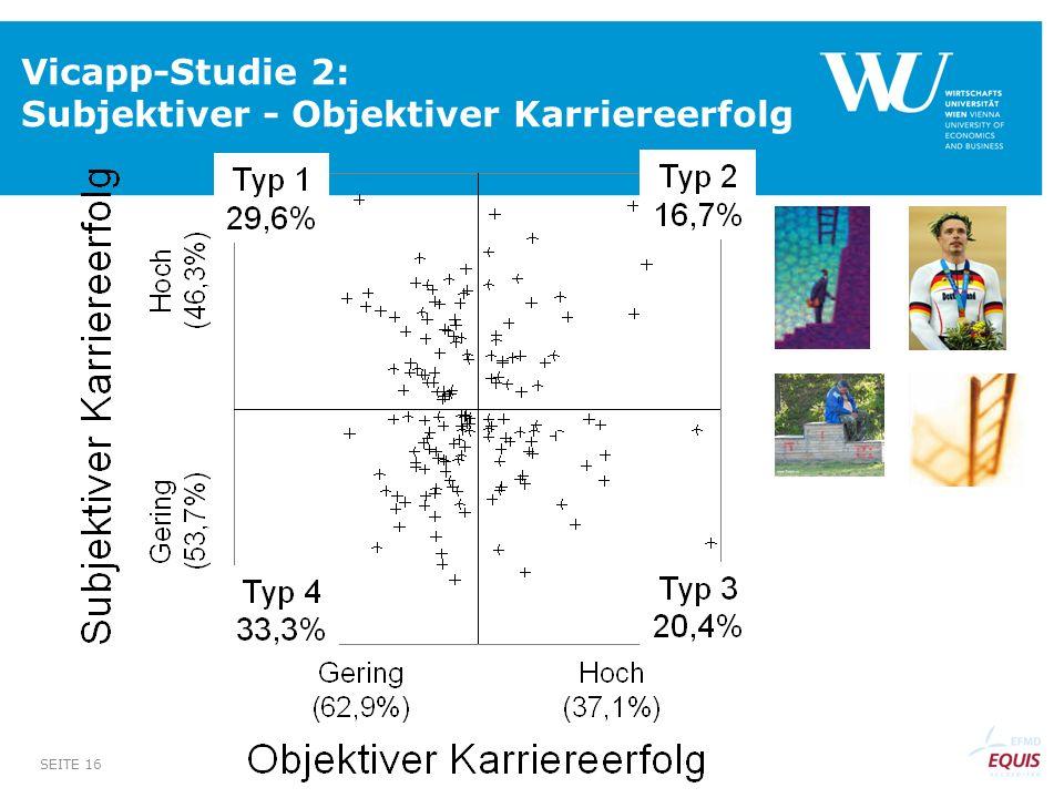 Vicapp-Studie 2: Subjektiver - Objektiver Karriereerfolg