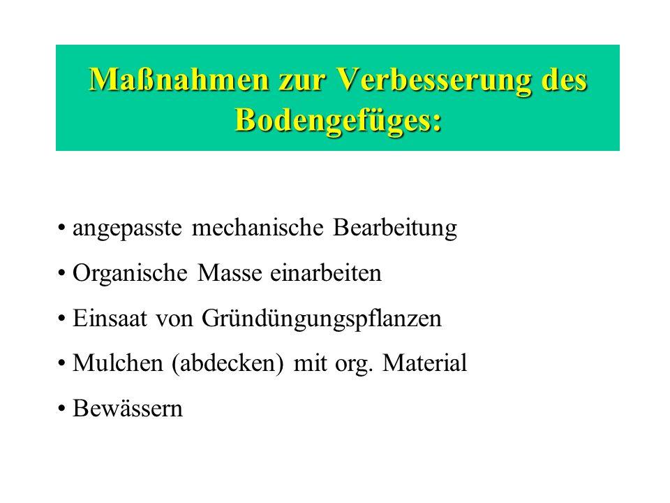 Maßnahmen zur Verbesserung des Bodengefüges: