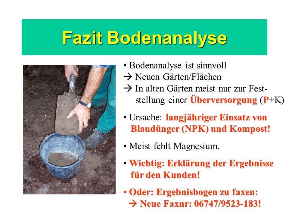 Fazit Bodenanalyse Bodenanalyse ist sinnvoll  Neuen Gärten/Flächen  In alten Gärten meist nur zur Fest- stellung einer Überversorgung (P+K)