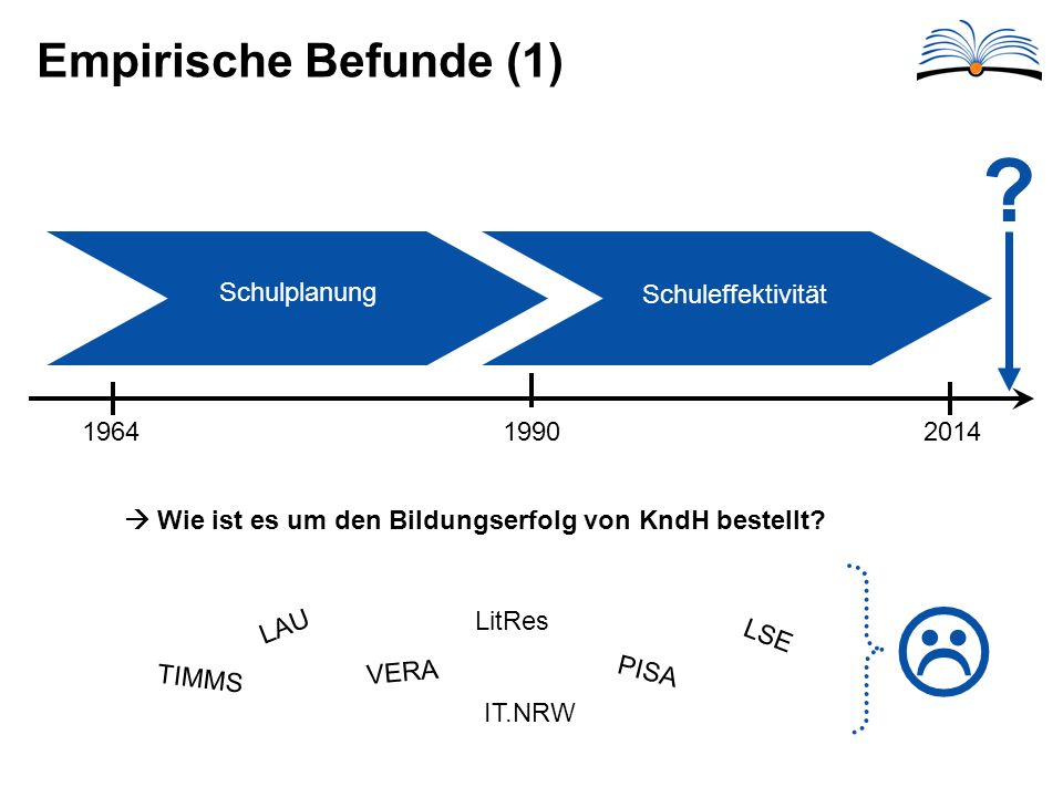  Empirische Befunde (1) Schulplanung Schuleffektivität
