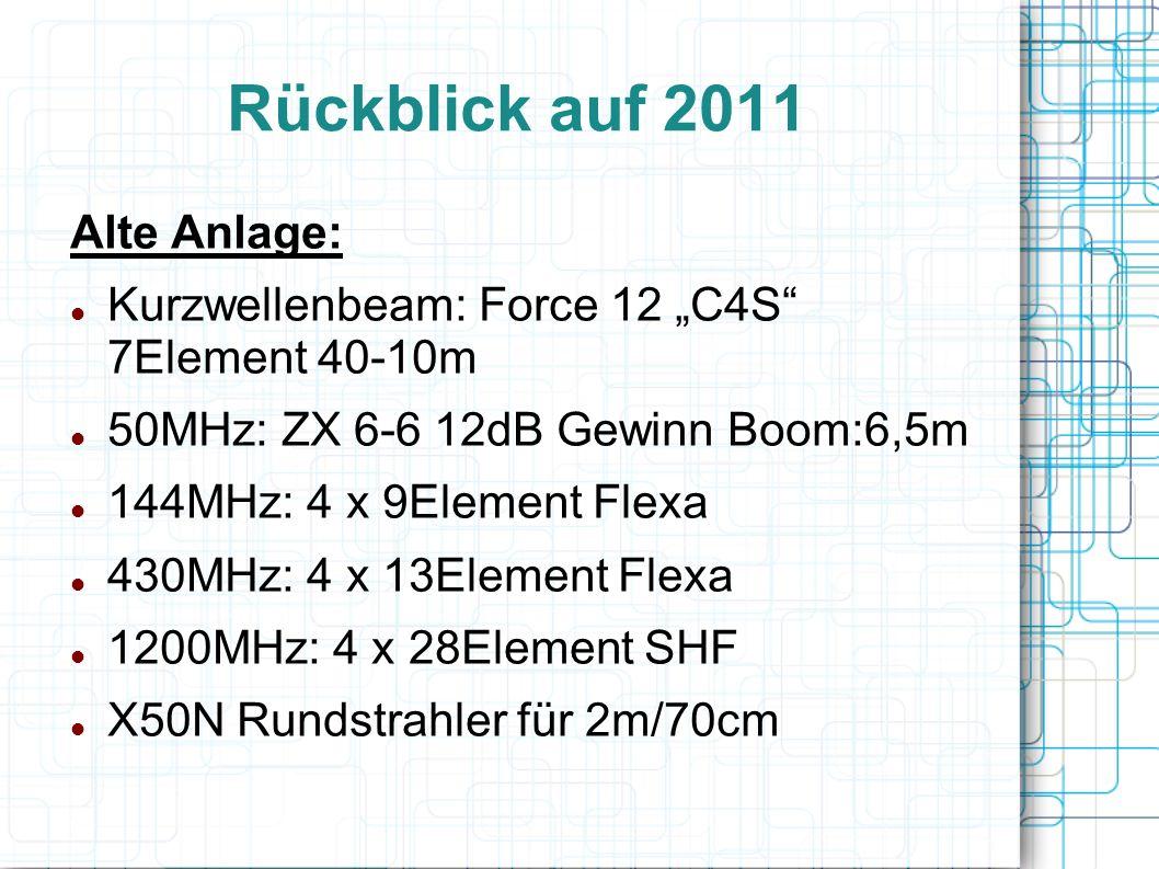 Rückblick auf 2011 Alte Anlage:
