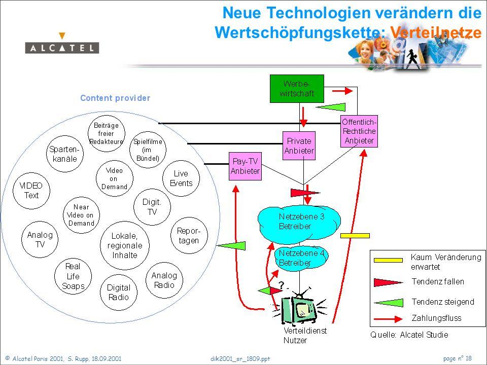 Neue Technologien verändern die Wertschöpfungskette: Verteilnetze