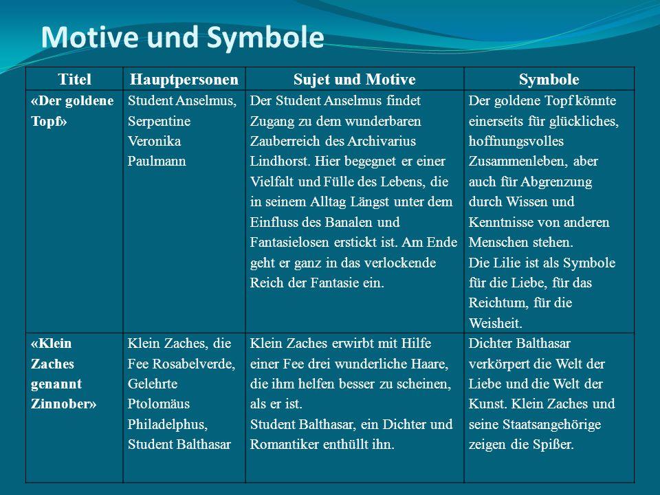 Motive und Symbole Titel Hauptpersonen Sujet und Motive Symbole