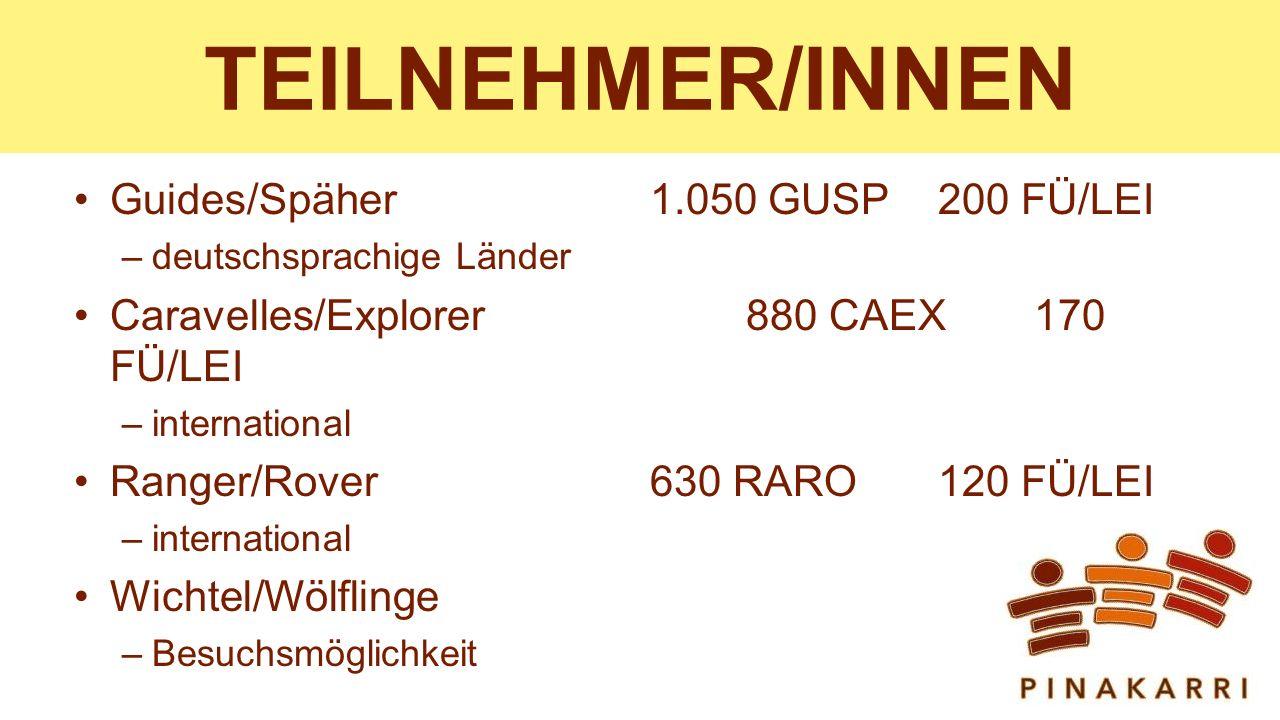 TEILNEHMER/INNEN Guides/Späher 1.050 GUSP 200 FÜ/LEI