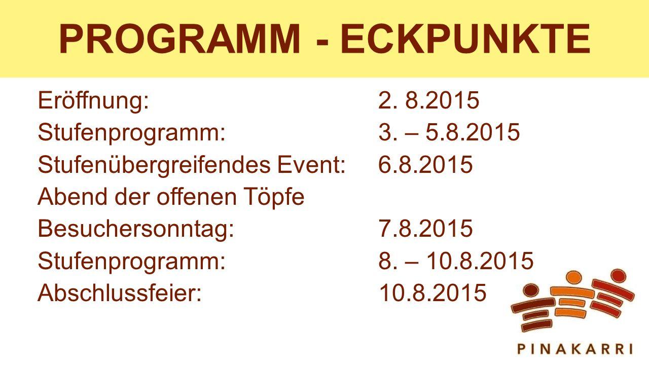 PROGRAMM - ECKPUNKTE
