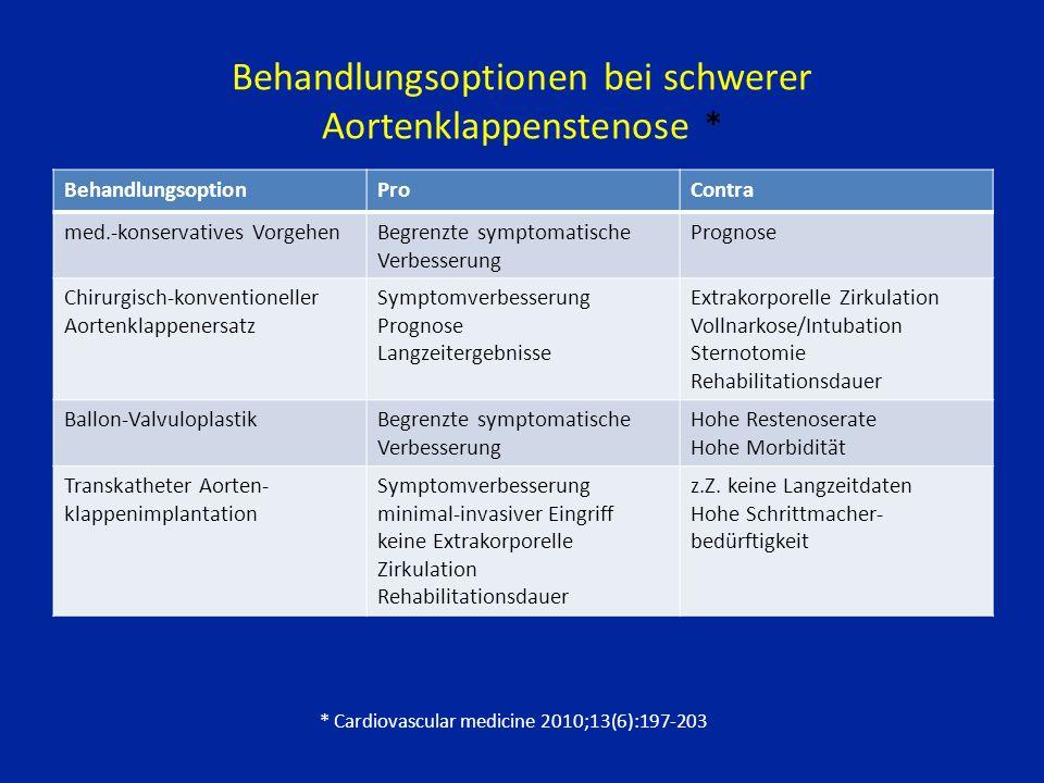 Behandlungsoptionen bei schwerer Aortenklappenstenose *