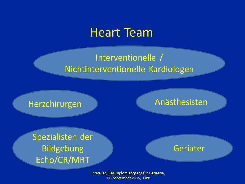 Heart Team Interventionelle / Nichtinterventionelle Kardiologen