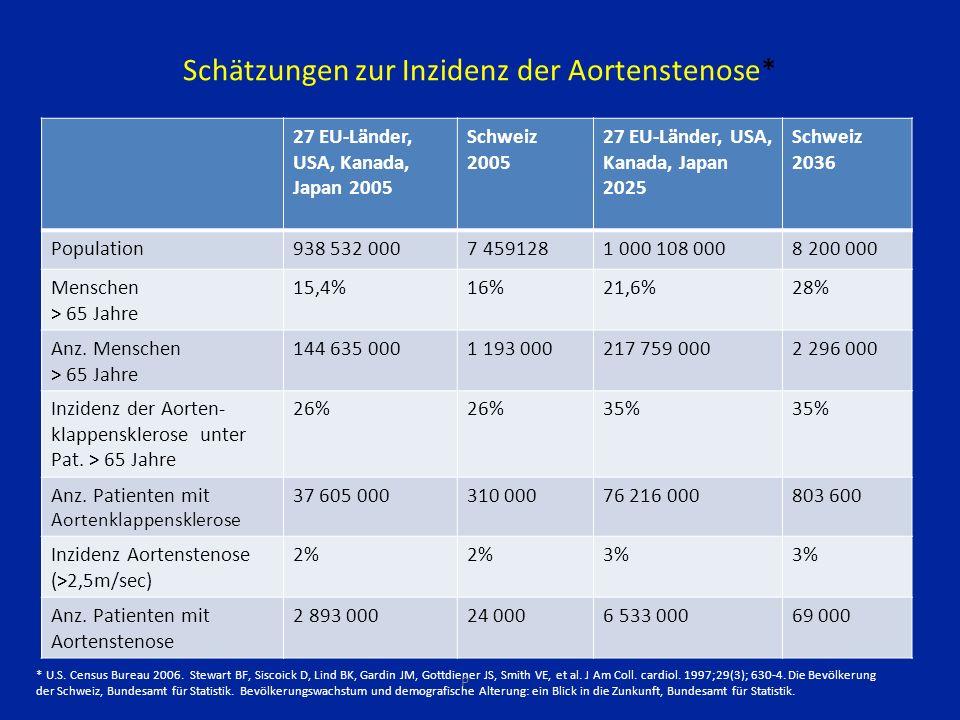 Schätzungen zur Inzidenz der Aortenstenose*