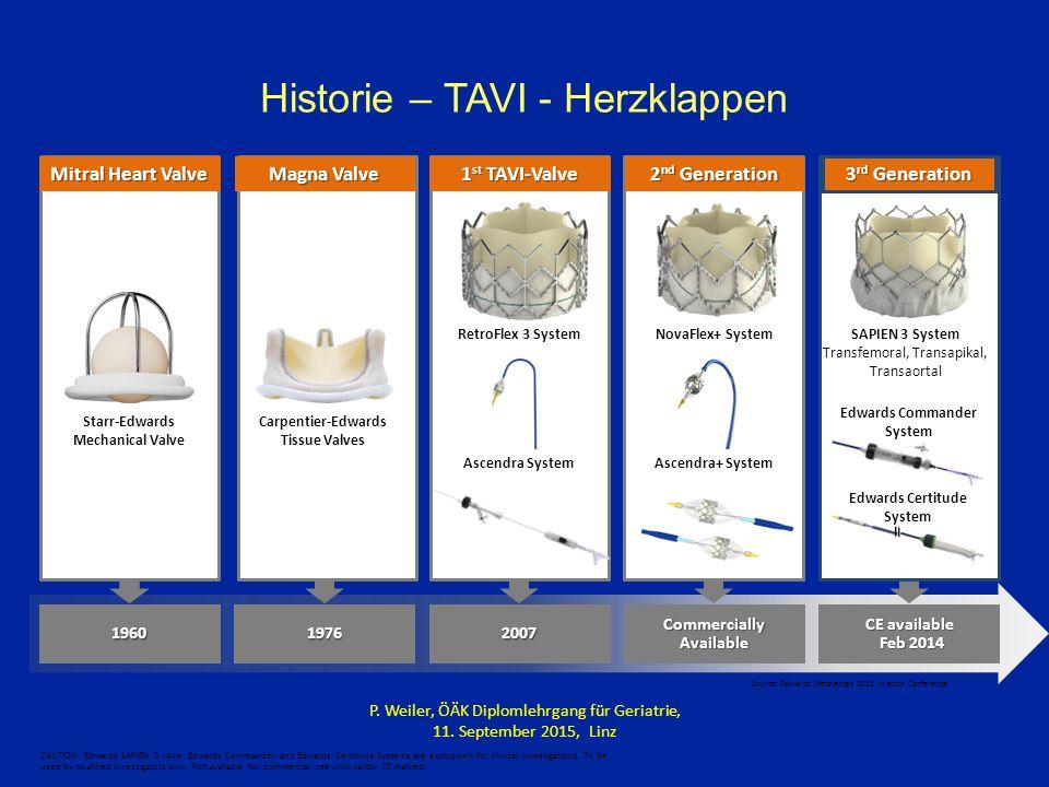 Historie – TAVI - Herzklappen
