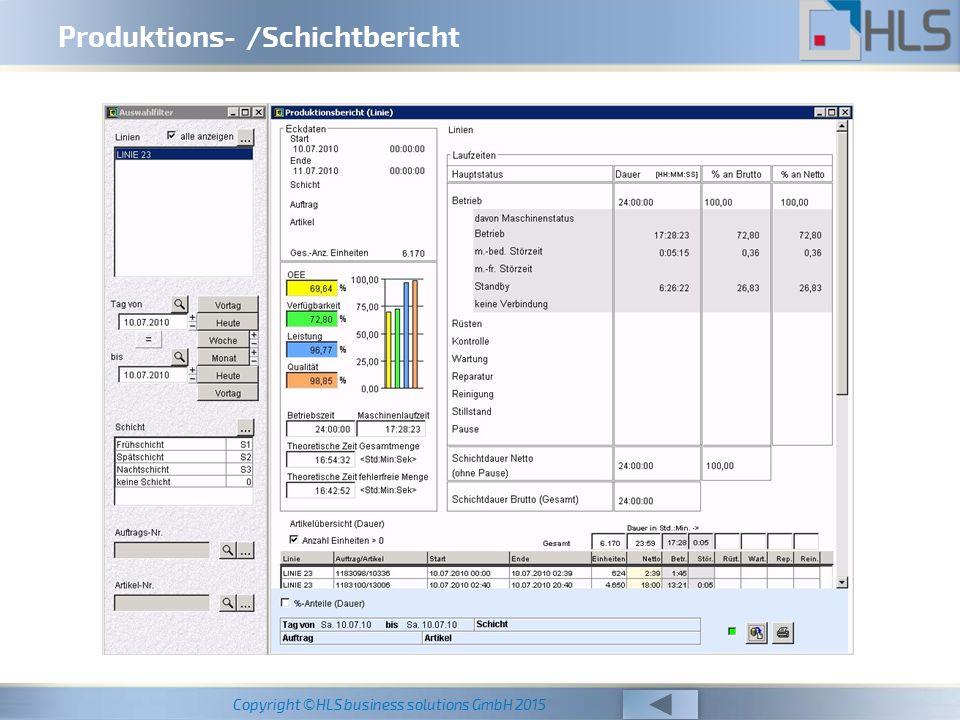 Produktions- /Schichtbericht