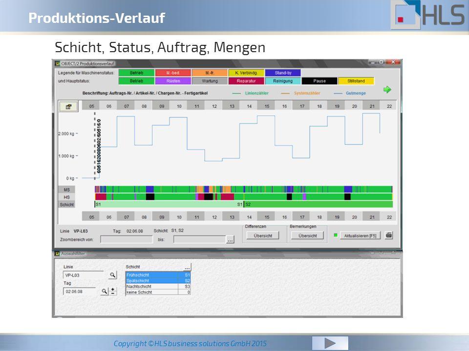 Produktions-Verlauf Schicht, Status, Auftrag, Mengen
