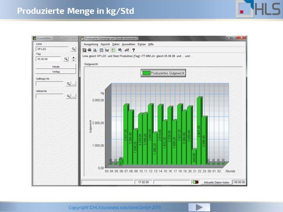 Produzierte Menge in kg/Std