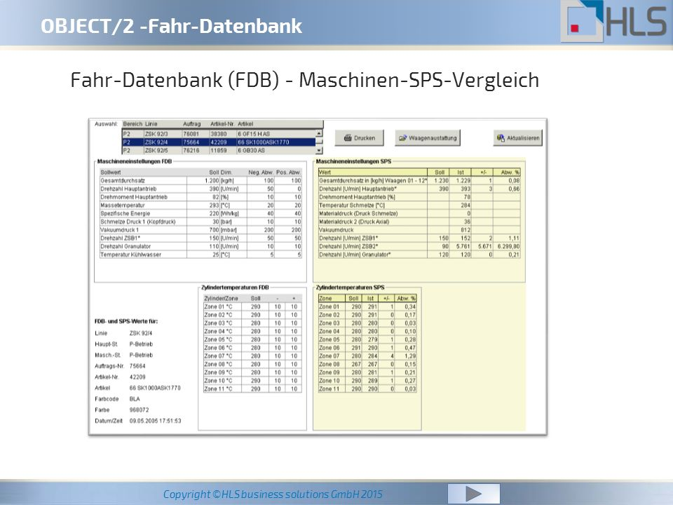 OBJECT/2 -Fahr-Datenbank