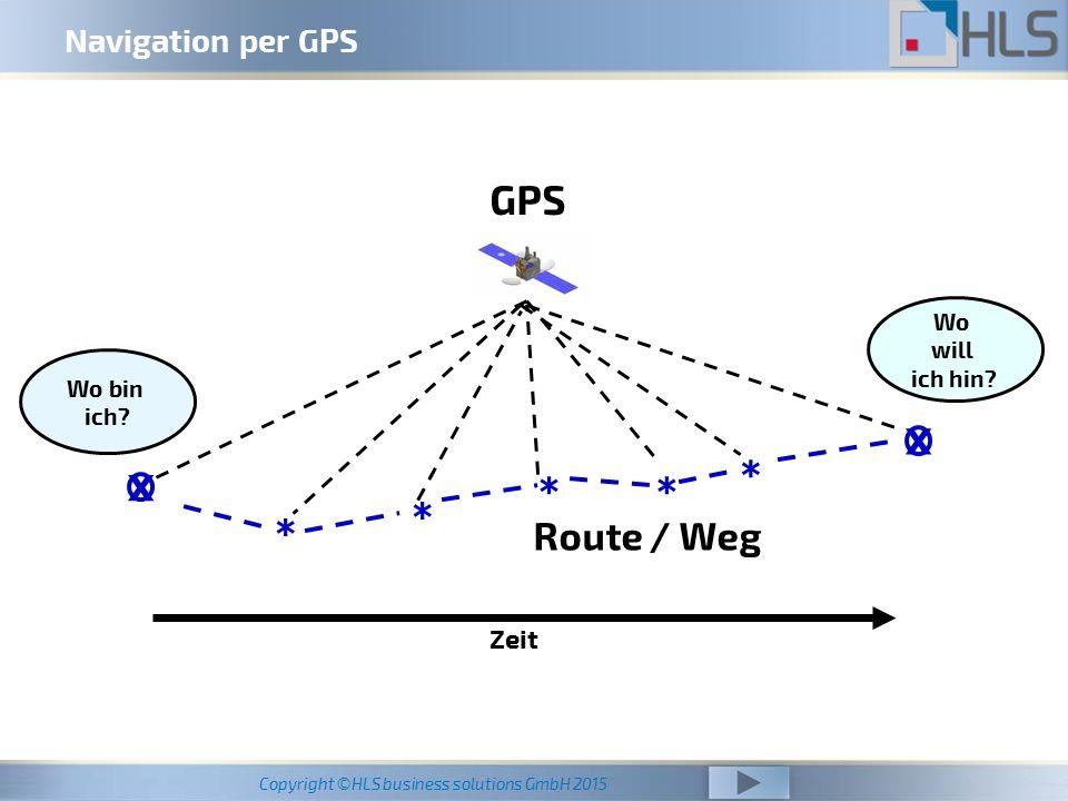 GPS Route / Weg X * * * X * * Navigation per GPS Zeit Wo will ich hin