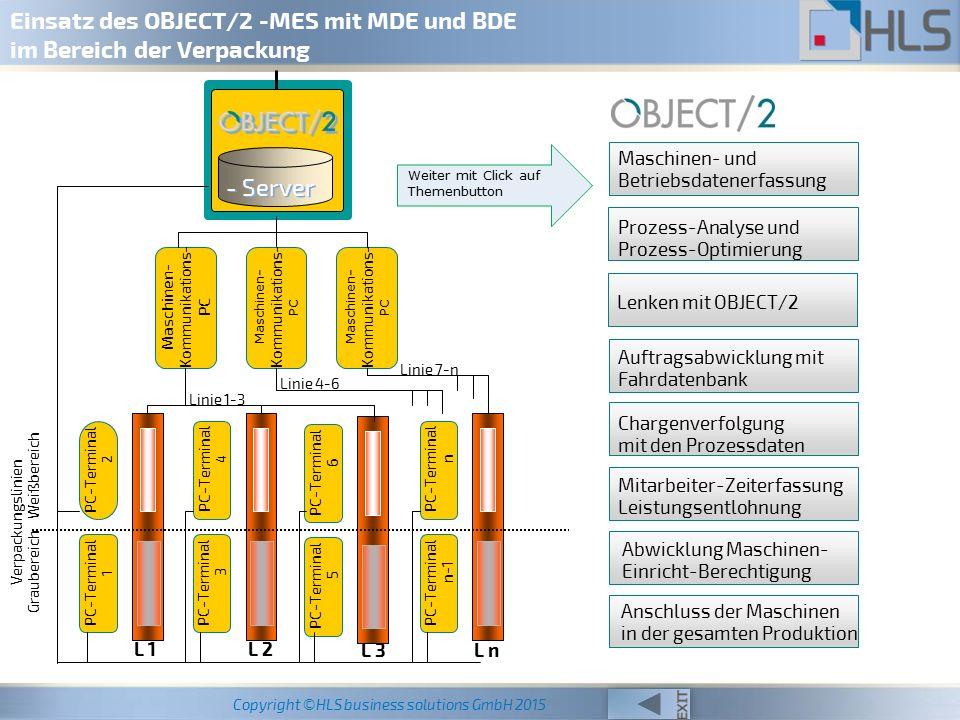 Einsatz des OBJECT/2 -MES mit MDE und BDE im Bereich der Verpackung