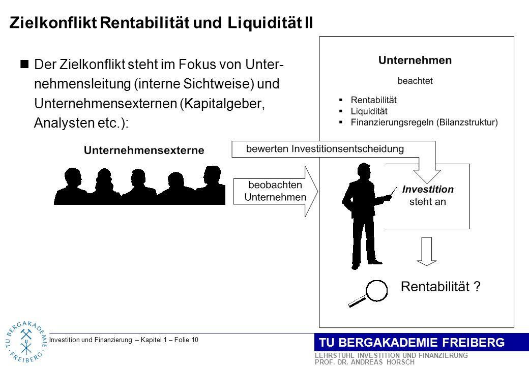 Zielkonflikt Rentabilität und Liquidität II