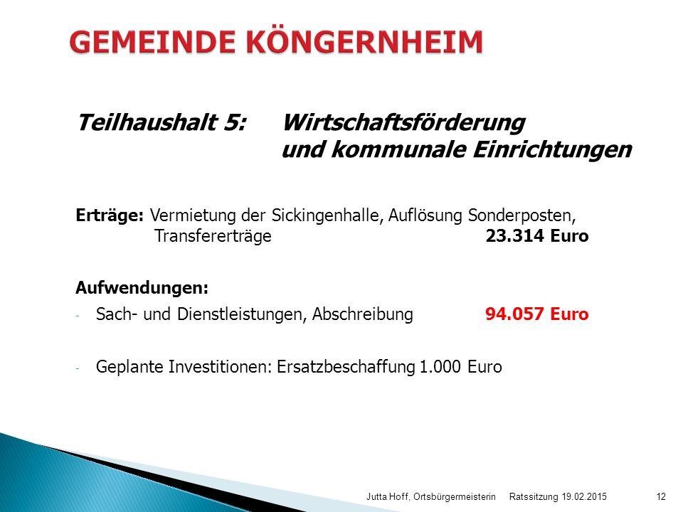 GEMEINDE KÖNGERNHEIM Teilhaushalt 5: Wirtschaftsförderung und kommunale Einrichtungen.