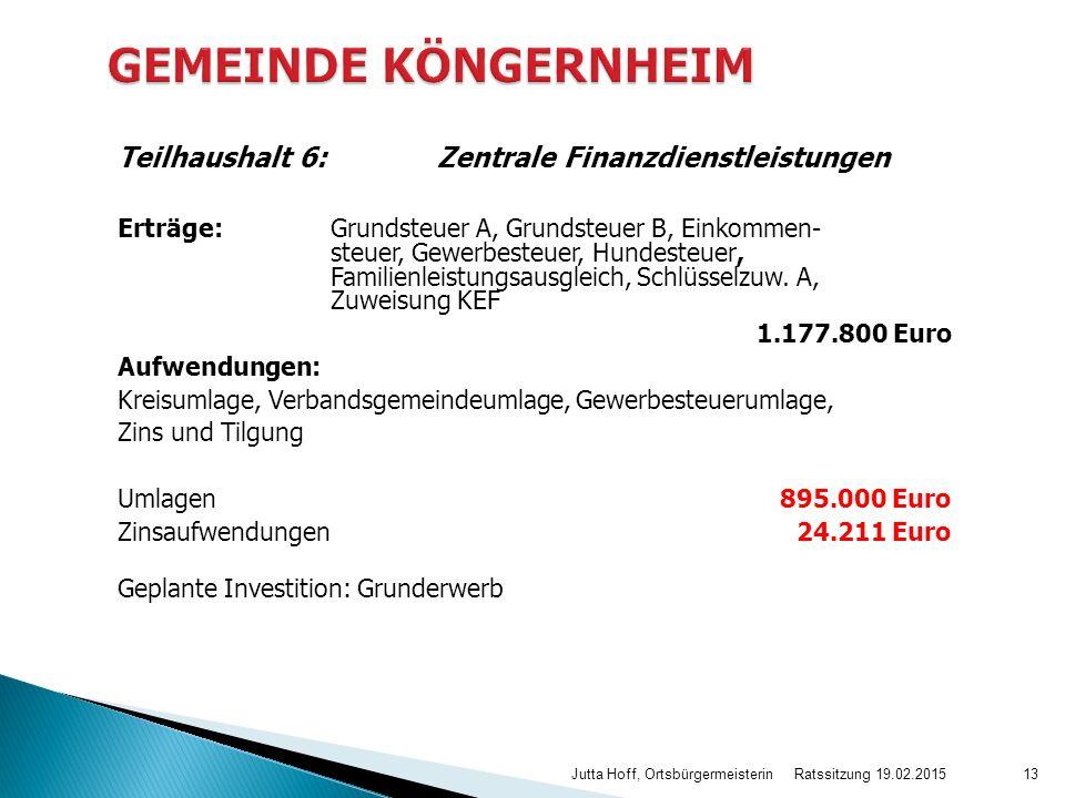 GEMEINDE KÖNGERNHEIM Teilhaushalt 6: Zentrale Finanzdienstleistungen