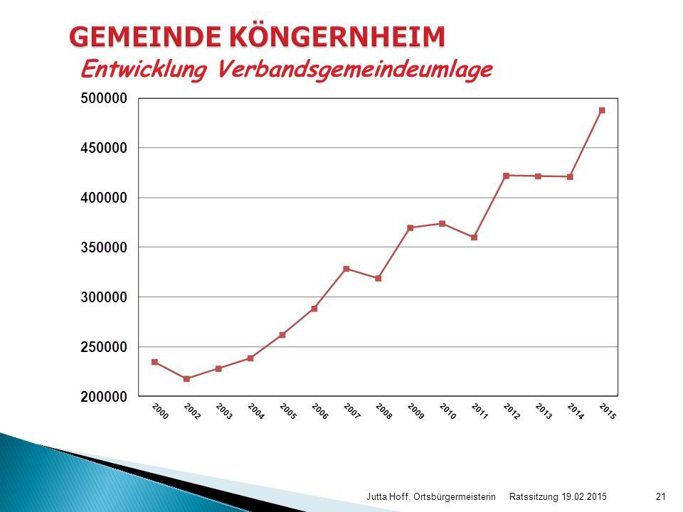 GEMEINDE KÖNGERNHEIM Entwicklung Verbandsgemeindeumlage
