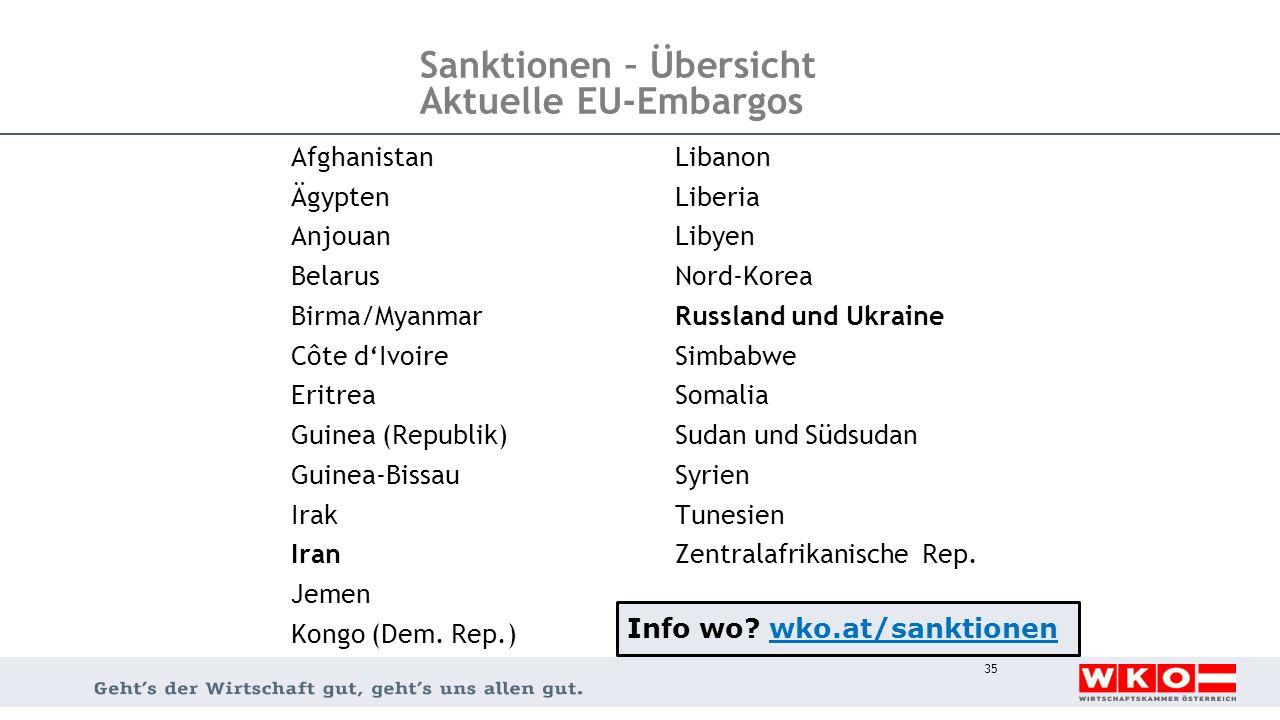 Sanktionen – Übersicht Aktuelle EU-Embargos