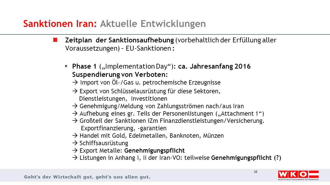 Sanktionen Iran: Aktuelle Entwicklungen