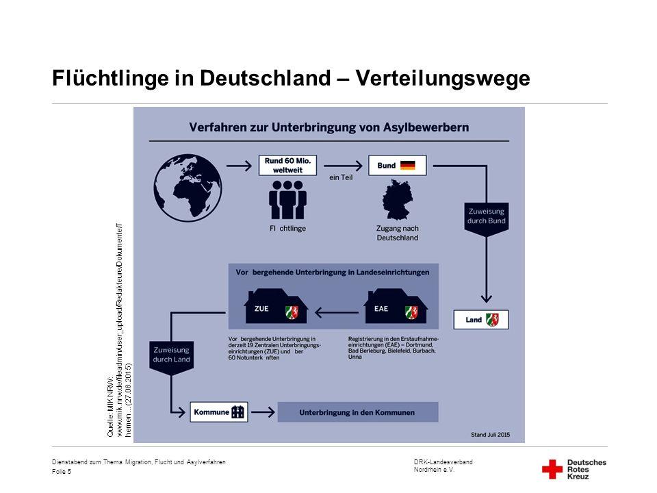 Flüchtlinge in Deutschland – Verteilungswege