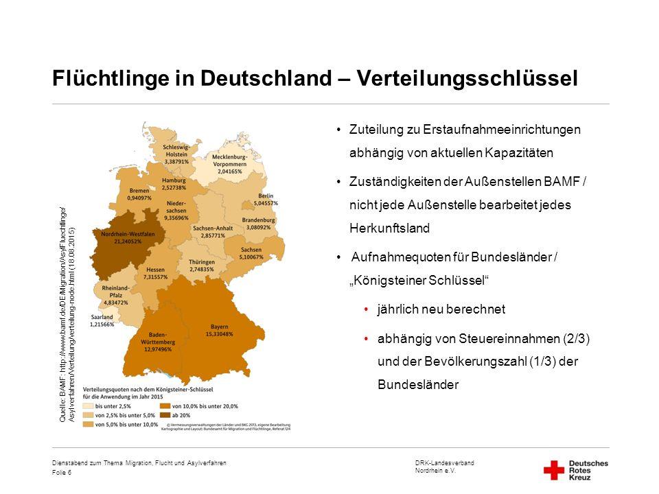 Flüchtlinge in Deutschland – Verteilungsschlüssel