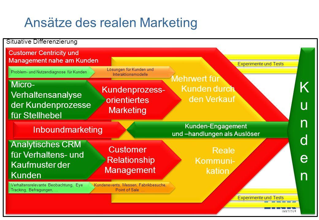Kunden Ansätze des realen Marketing Mehrwert für Kunden durch