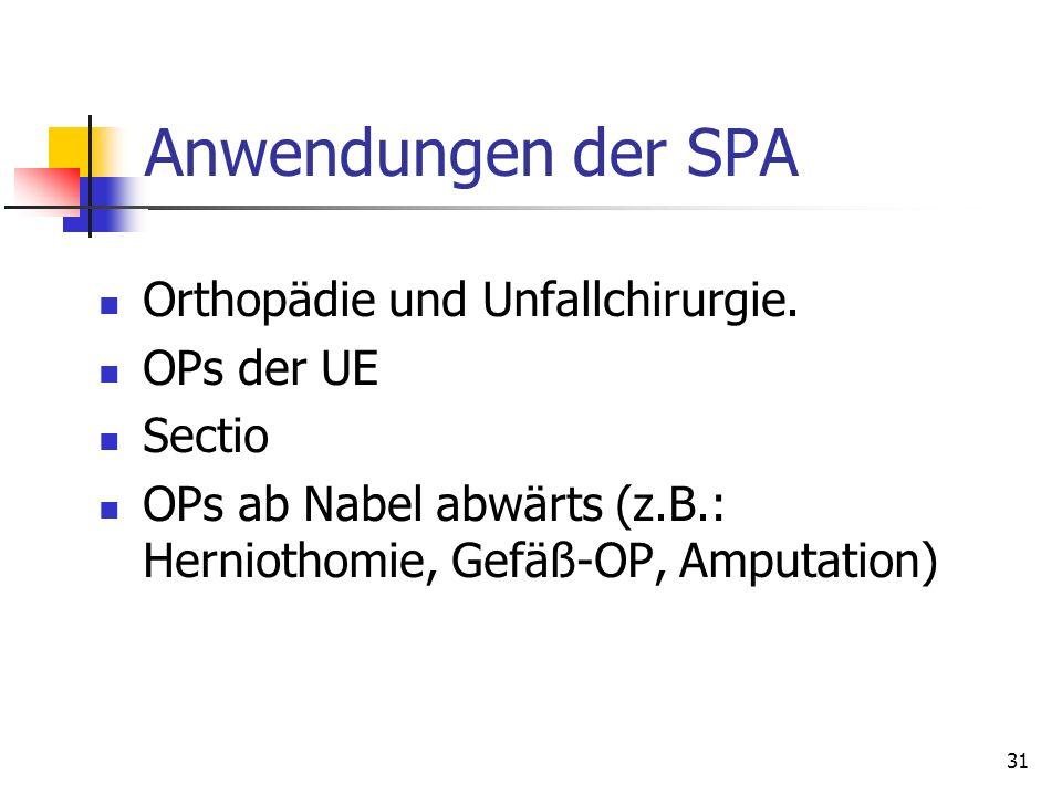 Anwendungen der SPA Orthopädie und Unfallchirurgie. OPs der UE Sectio