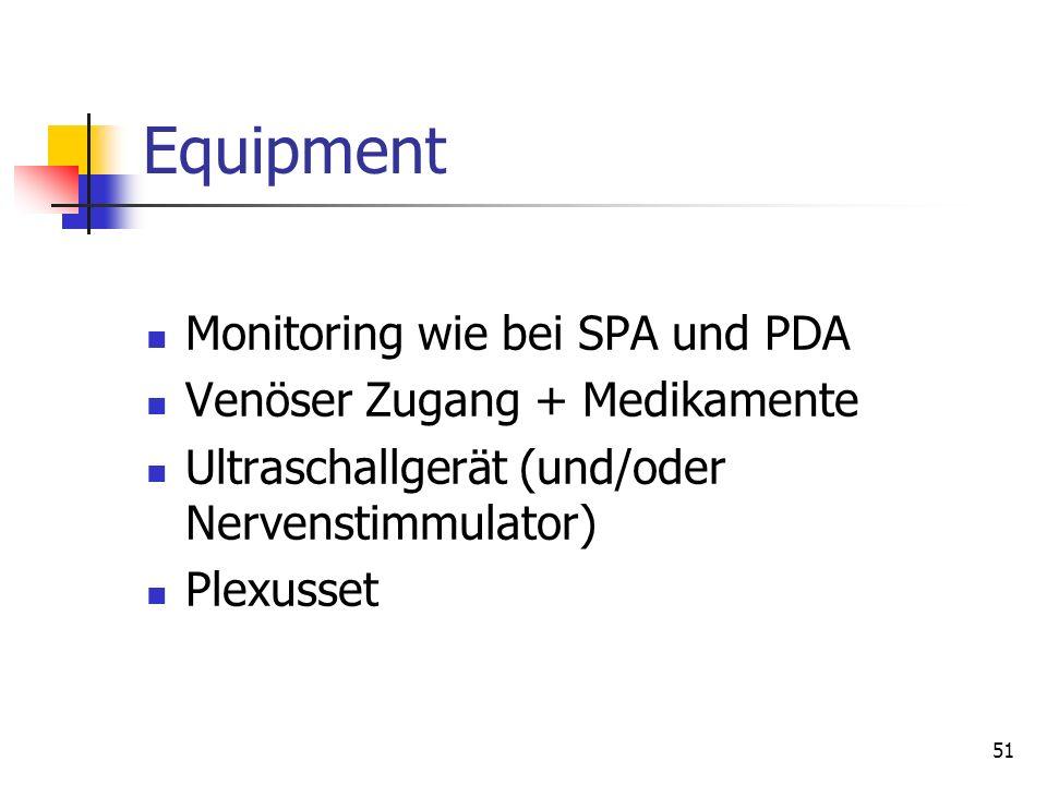 Equipment Monitoring wie bei SPA und PDA Venöser Zugang + Medikamente