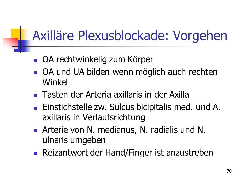 Axilläre Plexusblockade: Vorgehen