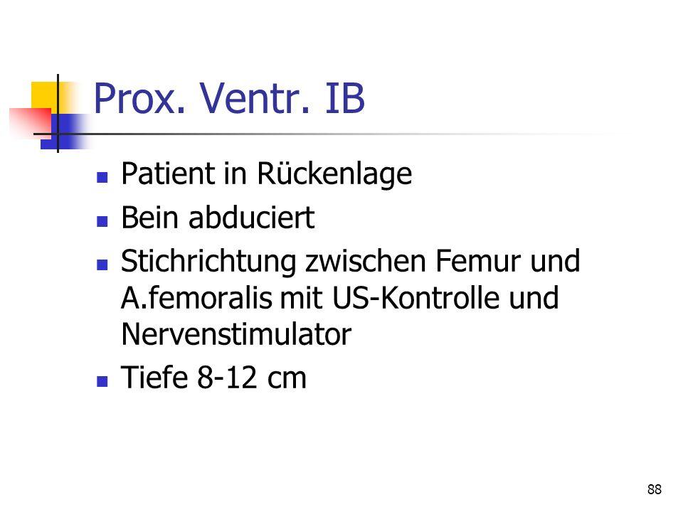 Prox. Ventr. IB Patient in Rückenlage Bein abduciert