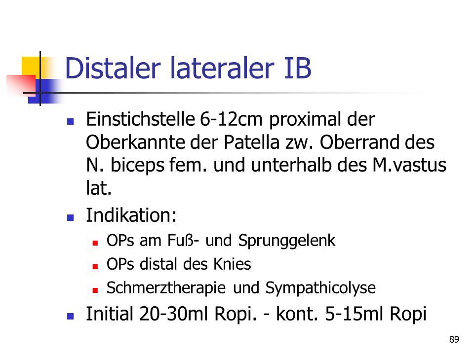Distaler lateraler IB Einstichstelle 6-12cm proximal der Oberkannte der Patella zw. Oberrand des N. biceps fem. und unterhalb des M.vastus lat.