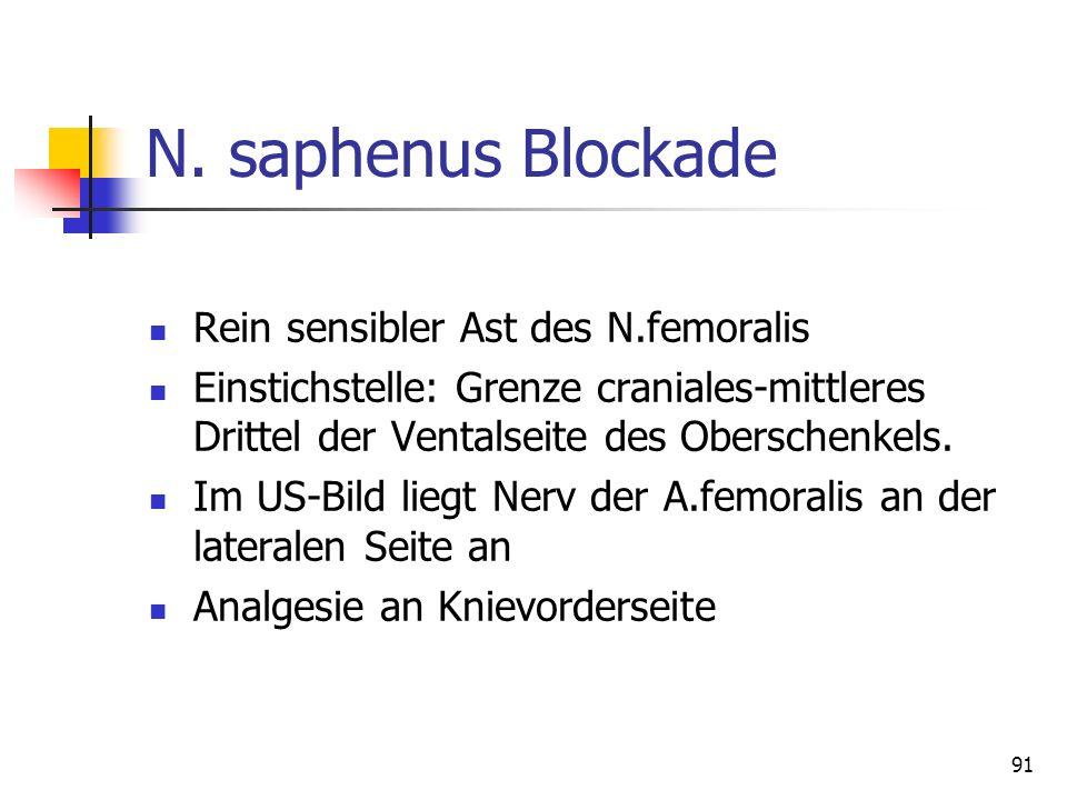 N. saphenus Blockade Rein sensibler Ast des N.femoralis