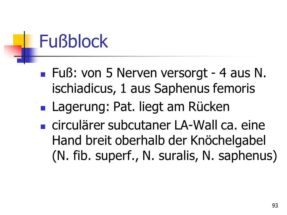 Fußblock Fuß: von 5 Nerven versorgt - 4 aus N. ischiadicus, 1 aus Saphenus femoris. Lagerung: Pat. liegt am Rücken.