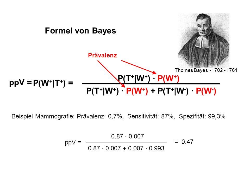 P(T+|W+) · P(W+) + P(T+|W-) · P(W-) ppV =