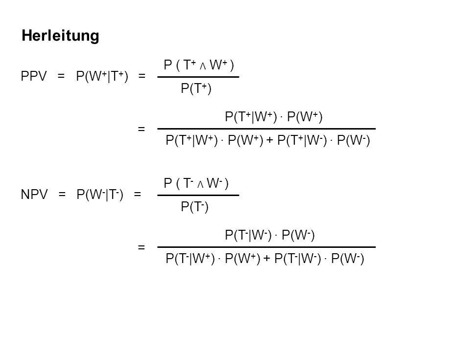 Herleitung P ( T+ Λ W+ ) PPV = P(W+|T+) = P(T+) P(T+|W+) · P(W+) =