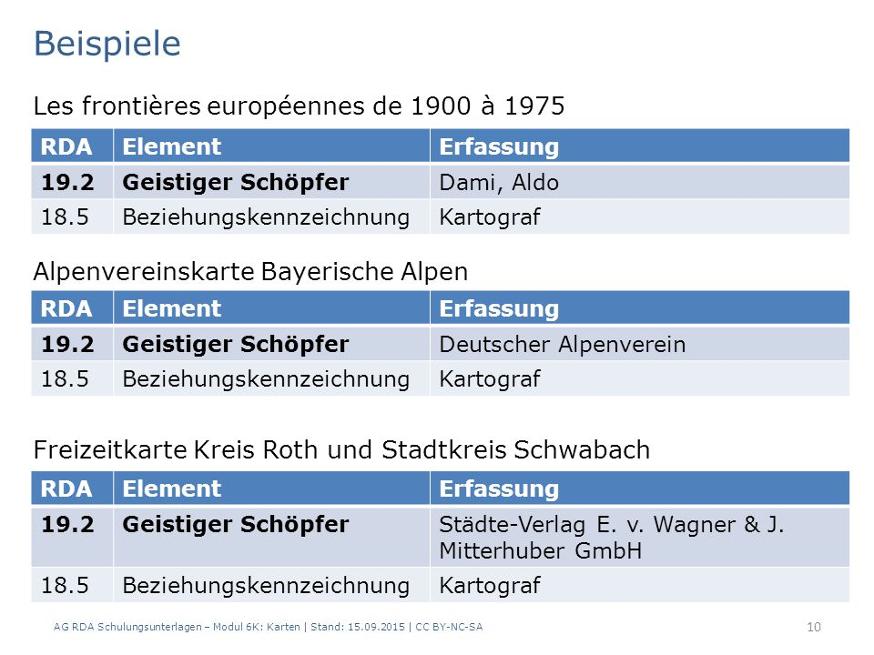 Beispiele Les frontières européennes de 1900 à 1975