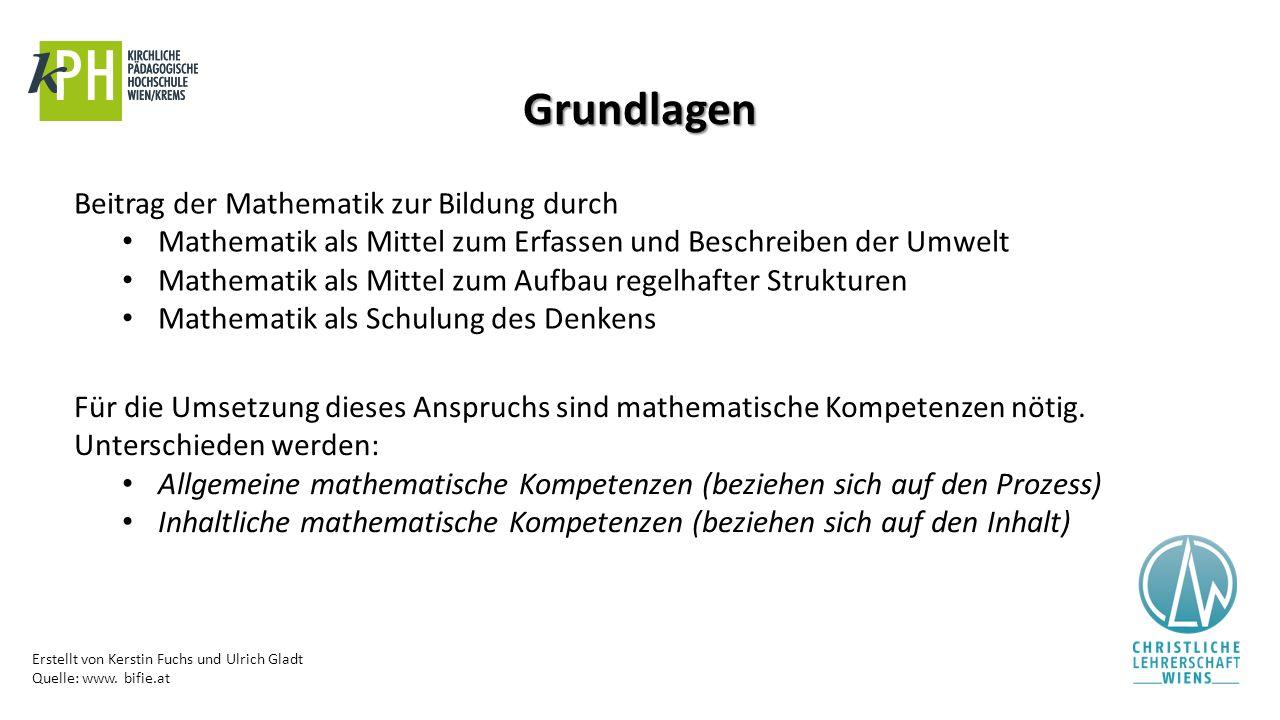 Grundlagen Beitrag der Mathematik zur Bildung durch