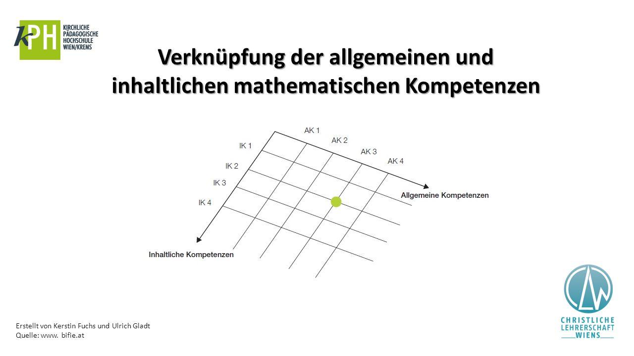 Verknüpfung der allgemeinen und inhaltlichen mathematischen Kompetenzen