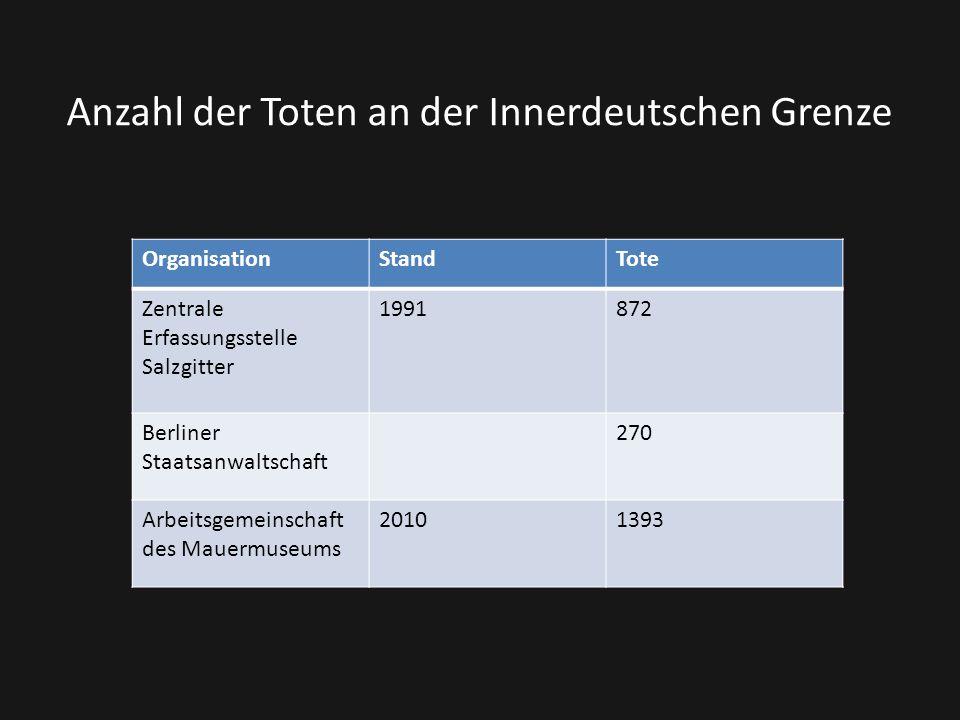 Anzahl der Toten an der Innerdeutschen Grenze