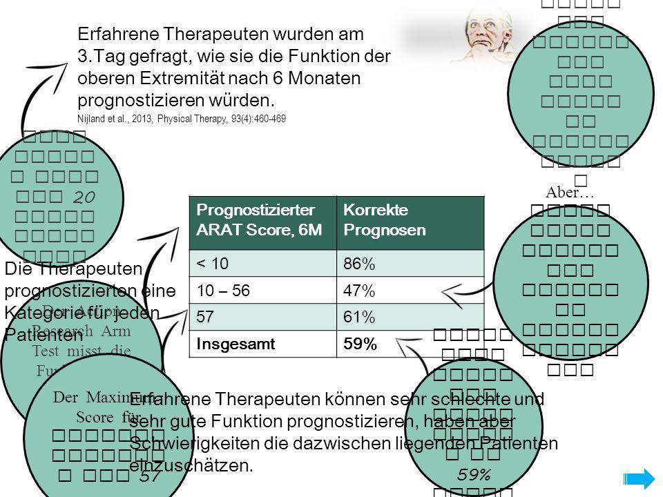 Die Therapeuten prognostizierten eine Kategorie für jeden Patienten