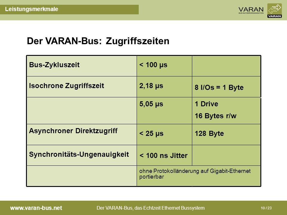 Der VARAN-Bus: Zugriffszeiten