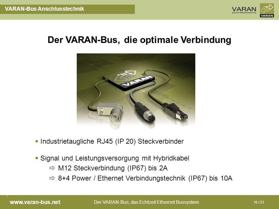 Der VARAN-Bus, die optimale Verbindung