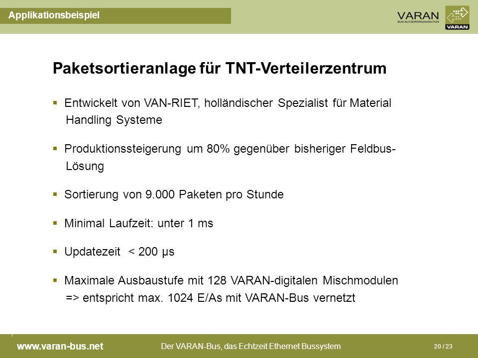 Paketsortieranlage für TNT-Verteilerzentrum