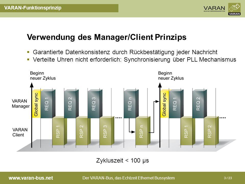 Verwendung des Manager/Client Prinzips