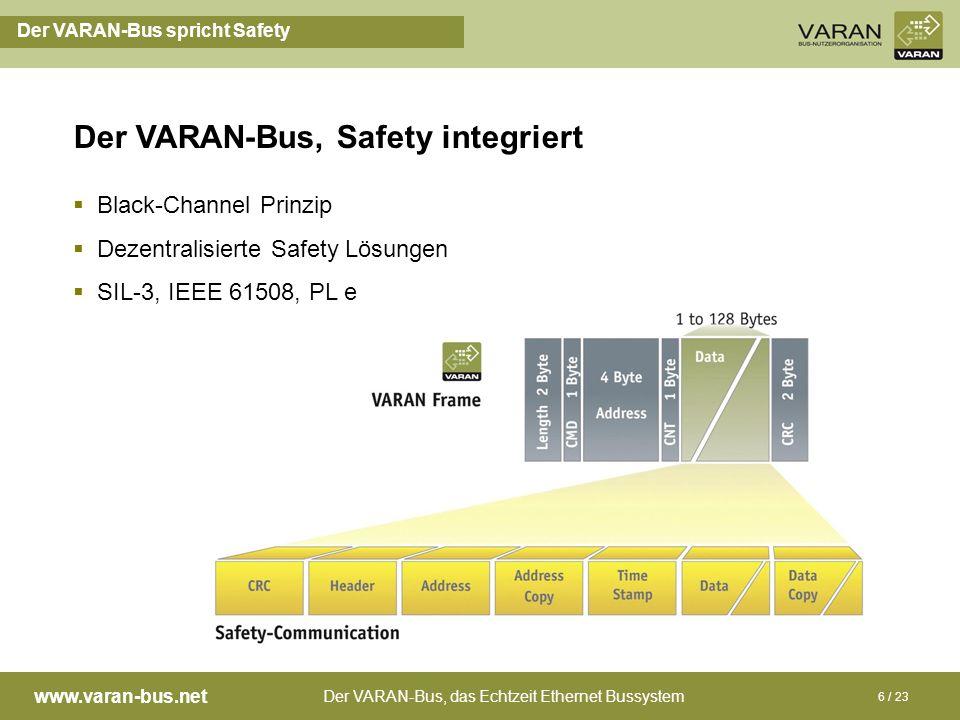 Der VARAN-Bus, Safety integriert