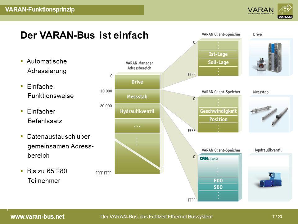 Der VARAN-Bus ist einfach