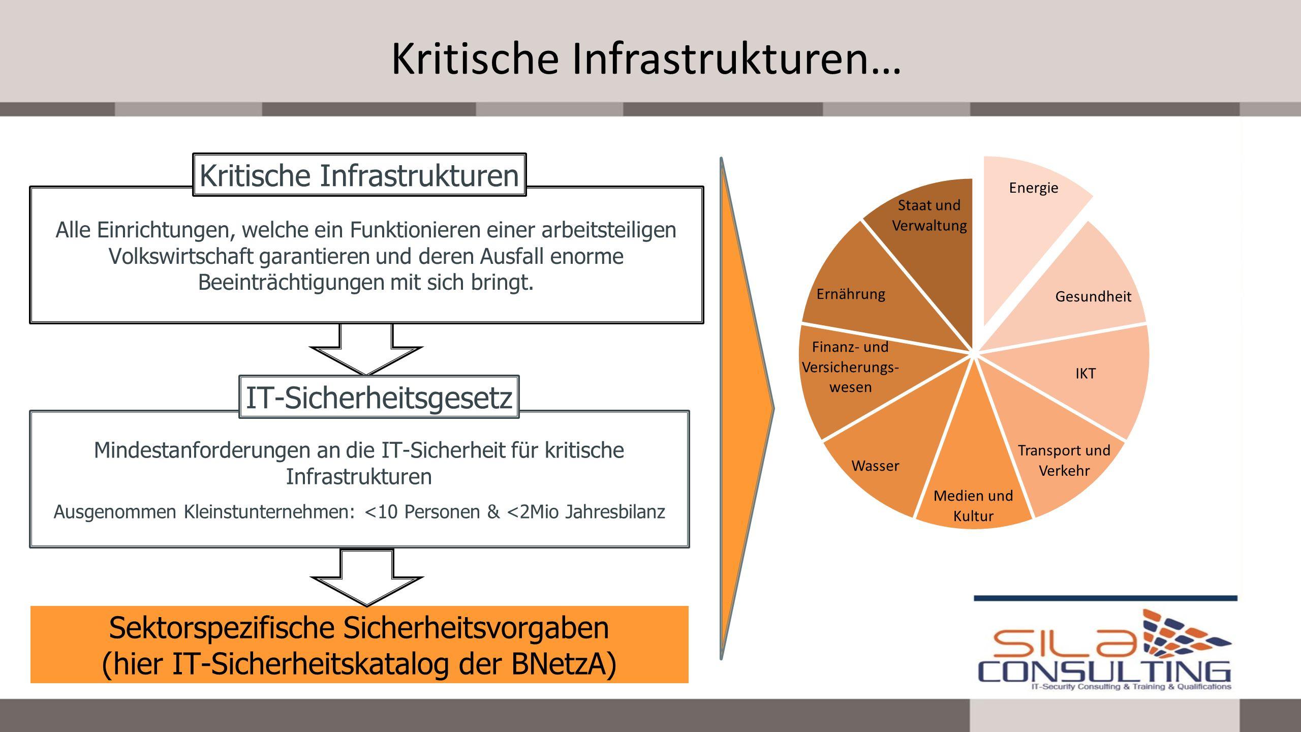 Kritische Infrastrukturen…